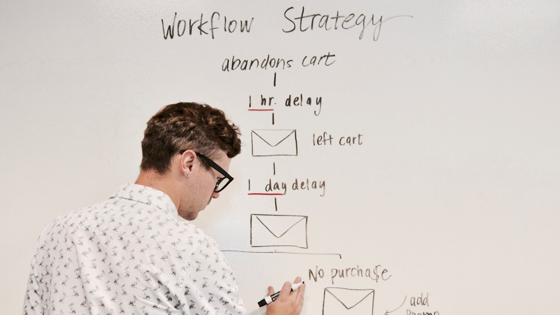 blog image - digital strategy - guy writing on whiteboard